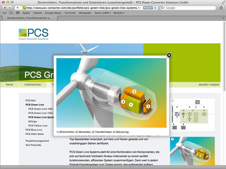 Beispiel Website PCS Windrad
